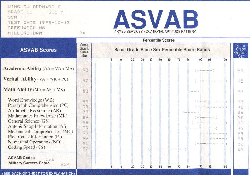 asvab practice test army pdf